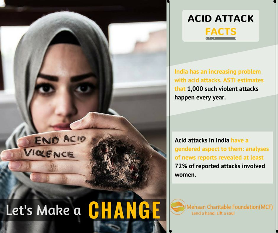 Acid Attacks in india